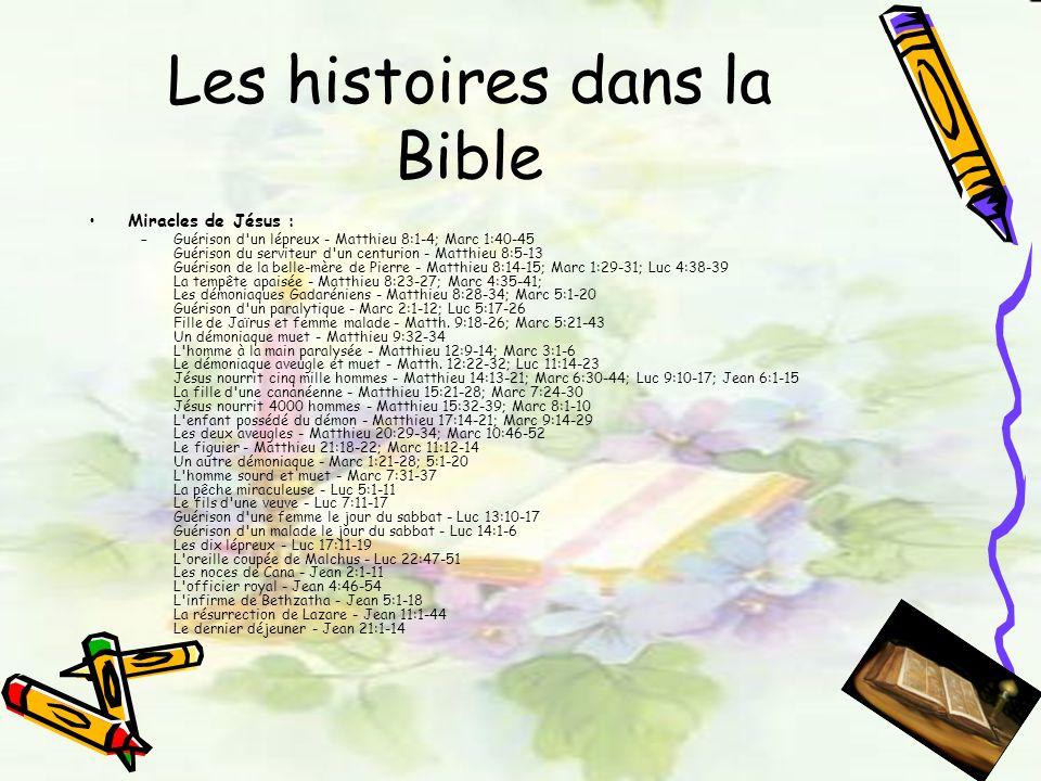 Les histoires dans la Bible Miracles de Jésus : –Guérison d'un lépreux - Matthieu 8:1-4; Marc 1:40-45 Guérison du serviteur d'un centurion - Matthieu