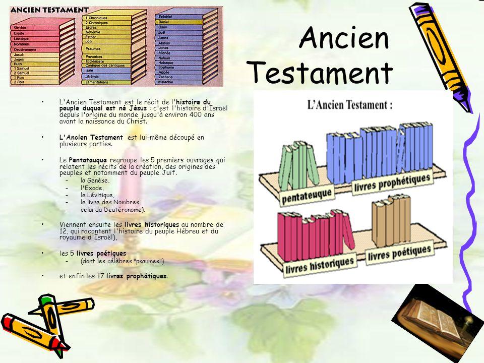 Ancien Testament L'Ancien Testament est le récit de l'histoire du peuple duquel est né Jésus : c'est l'histoire d'Israël depuis l'origine du monde jus