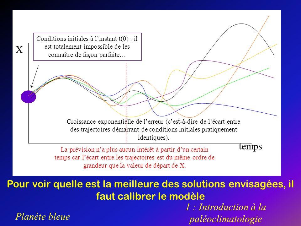 Planète bleue 1 : Introduction à la paléoclimatologie temps Conditions initiales à linstant t(0) : il est totalement impossible de les connaître de fa