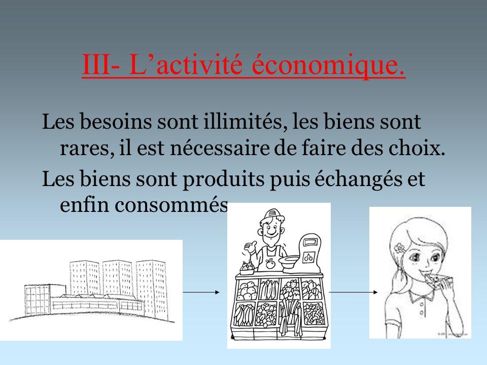 III- Lactivité économique. Les besoins sont illimités, les biens sont rares, il est nécessaire de faire des choix. Les biens sont produits puis échang