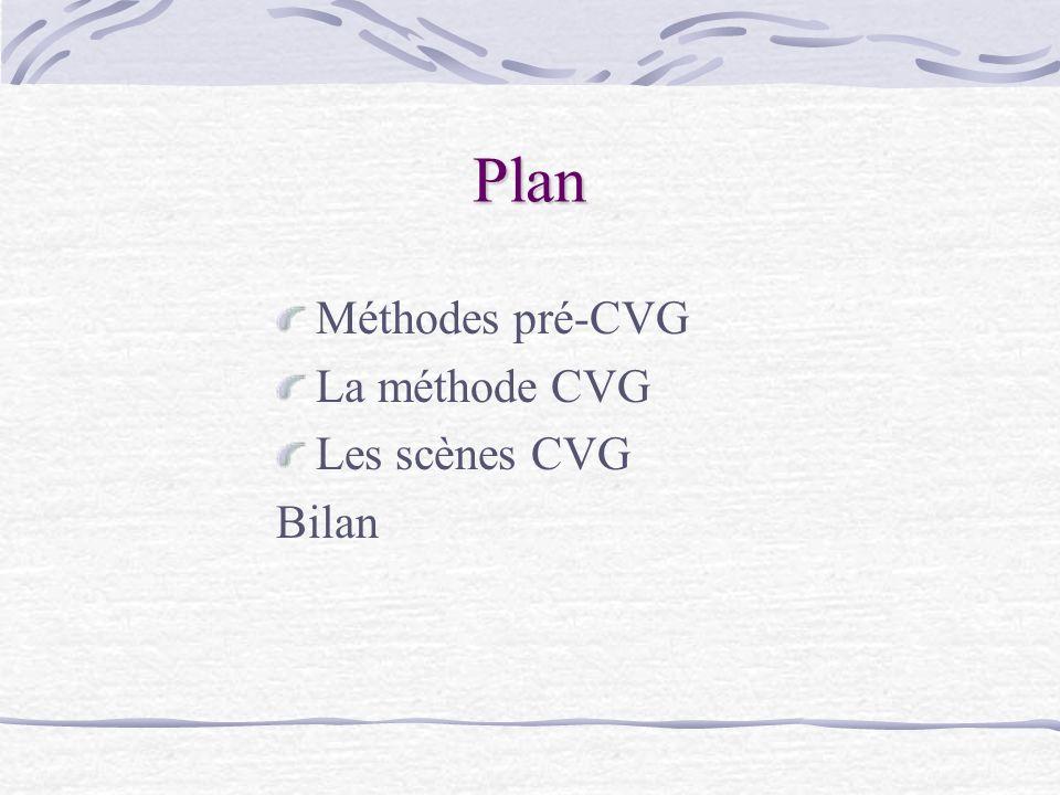 Plan Méthodes pré-CVG La méthode CVG Les scènes CVG Bilan