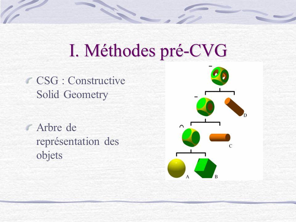 I. Méthodes pré-CVG CSG : Constructive Solid Geometry Arbre de représentation des objets