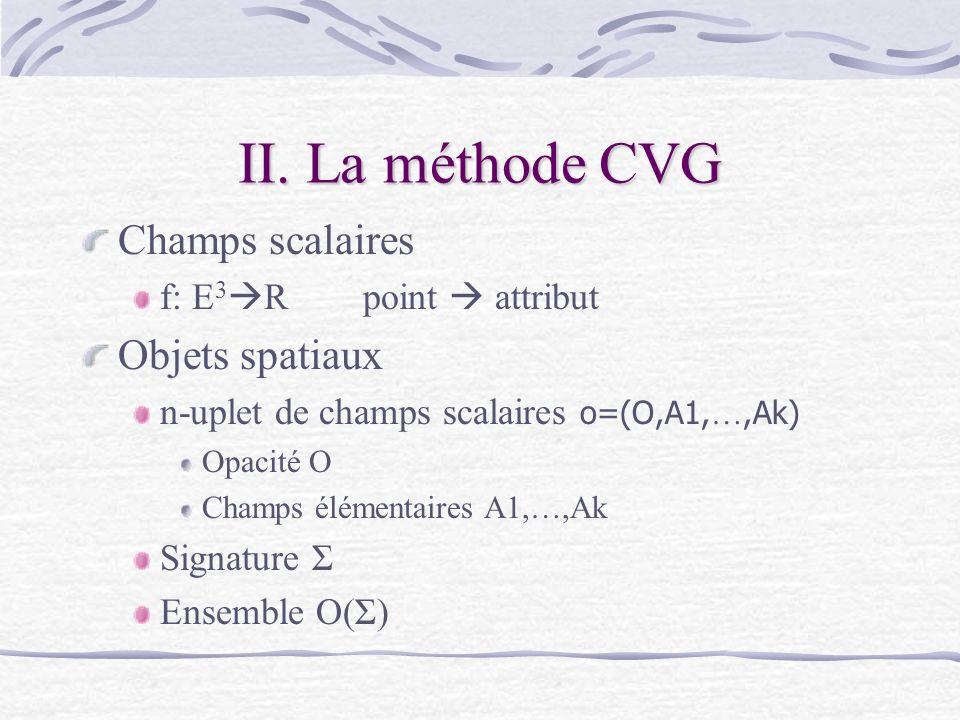 II. La méthode CVG Champs scalaires f: E 3 R point attribut Objets spatiaux n-uplet de champs scalaires o=(O,A1, …,Ak) Opacité O Champs élémentaires A