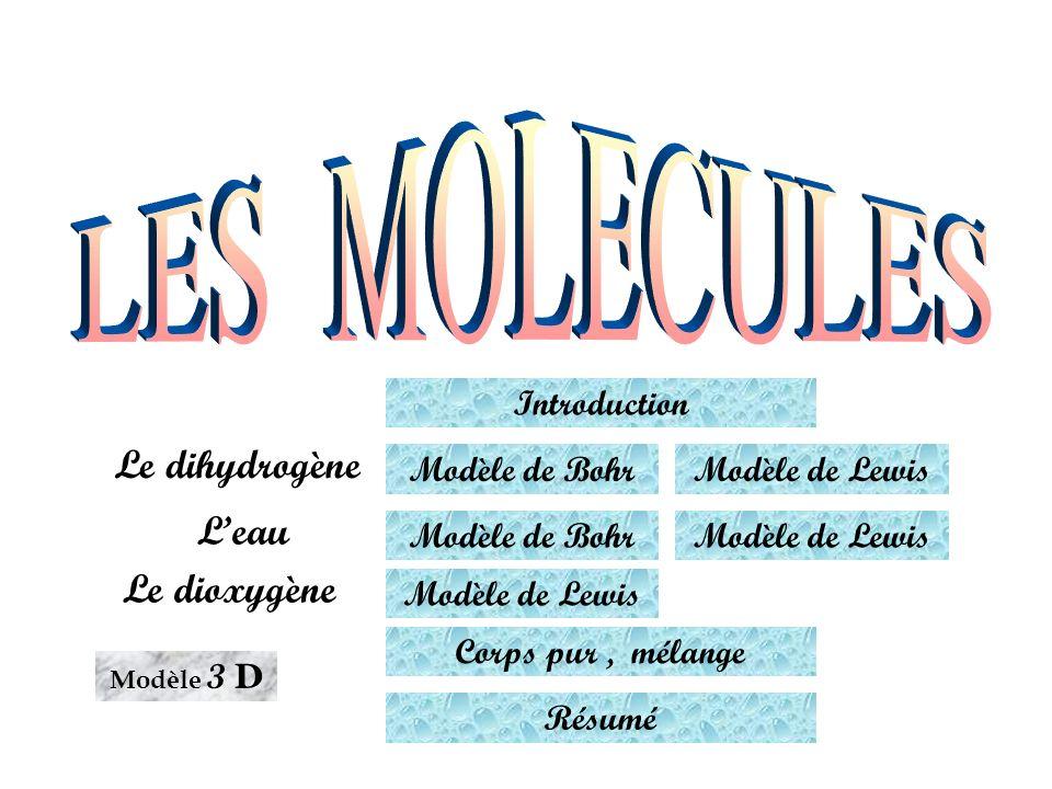 Introduction Modèle de Bohr Résumé Modèle de Lewis Modèle de Bohr Modèle de Lewis Leau Le dihydrogène Le dioxygène Modèle de Lewis Corps pur, mélange Modèle 3 D