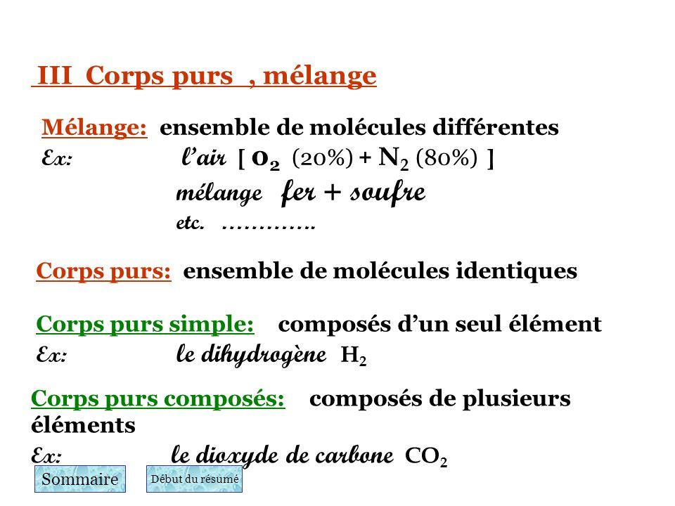 III Corps purs, mélange Mélange: ensemble de molécules différentes Ex: lair [ 0 2 ( 20%) + N 2 ( 80%) ] mélange fer + soufre etc.