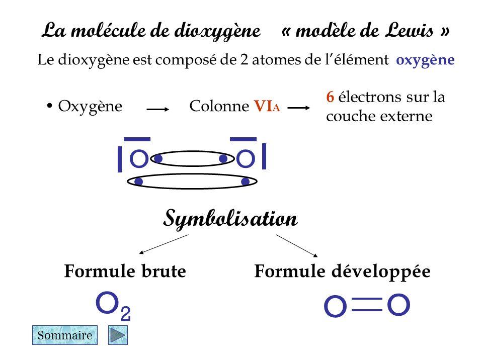 La molécule de dioxygène « modèle de Lewis » OxygèneColonne V I A 6 électrons sur la couche externe O Le dioxygène est composé de 2 atomes de lélément o xygène Symbolisation Formule bruteFormule développée O O2O2 O O Sommaire