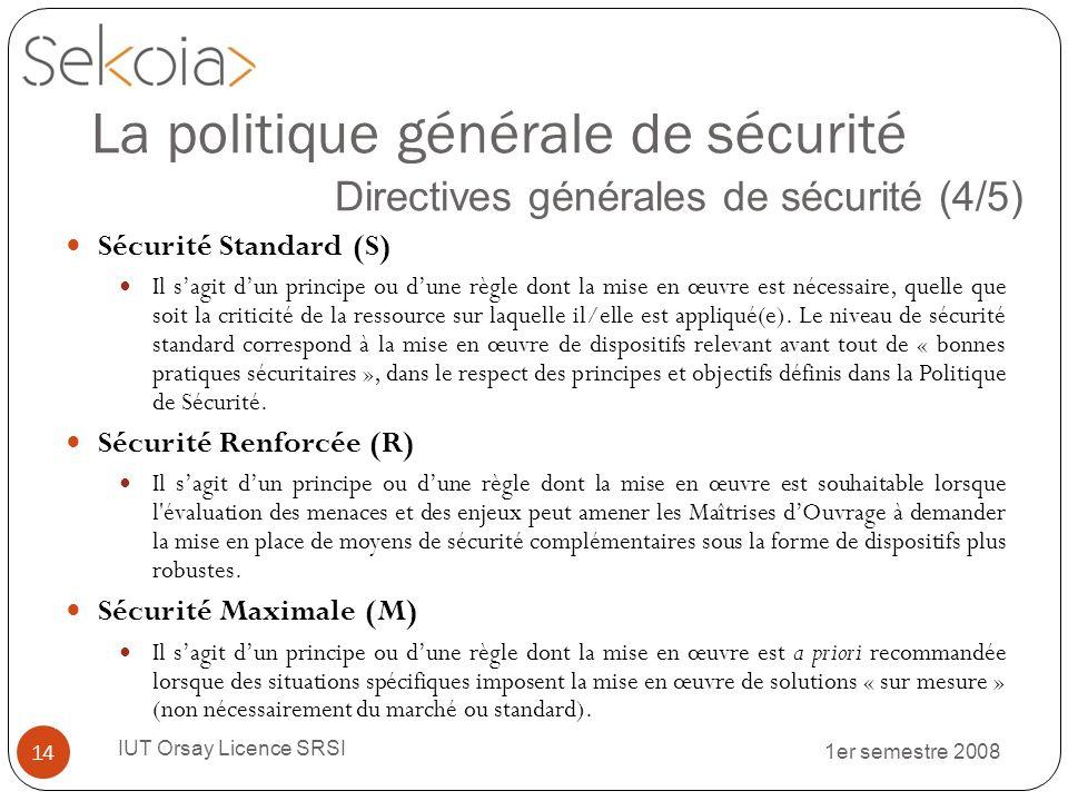 1er semestre 2008 IUT Orsay Licence SRSI 14 La politique générale de sécurité Directives générales de sécurité (4/5) Sécurité Standard (S) Il sagit du