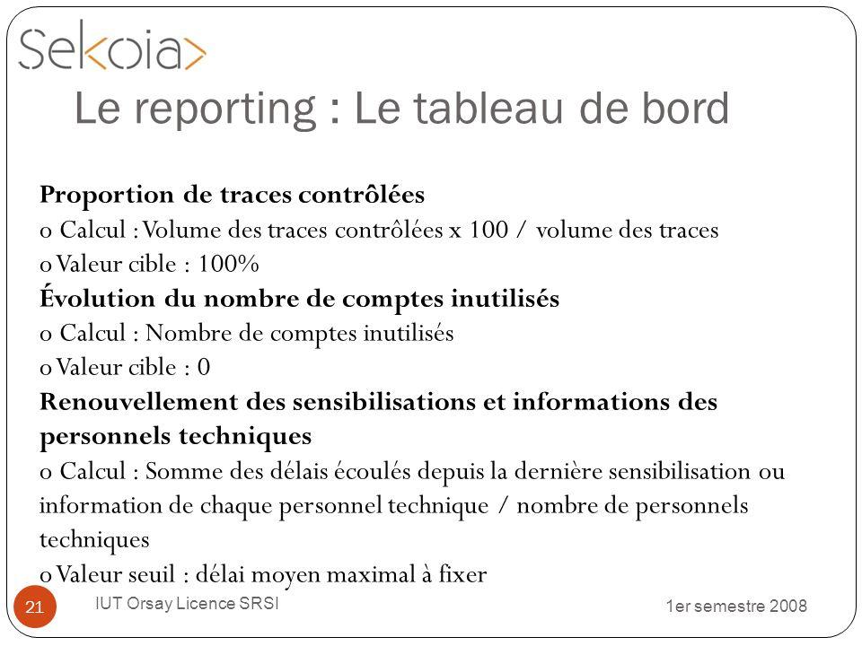 1er semestre 2008 IUT Orsay Licence SRSI 21 Proportion de traces contrôlées o Calcul : Volume des traces contrôlées x 100 / volume des traces o Valeur