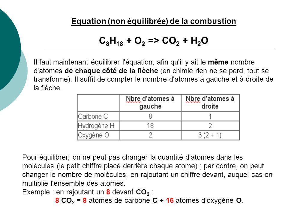 Equation équilibrée 1 C 8 H 18 + 12,5 O 2 => 8 CO 2 + 9 H 2 O En ajoutant les coefficients ci-dessus, on obtient donc : La combustion d 1 mole d octane (à ne pas confondre avec molécule !) nécessite donc 12,5 moles de dioxygène pour produire exactement 8 moles de dioxyde de carbone et 9 moles d eau.