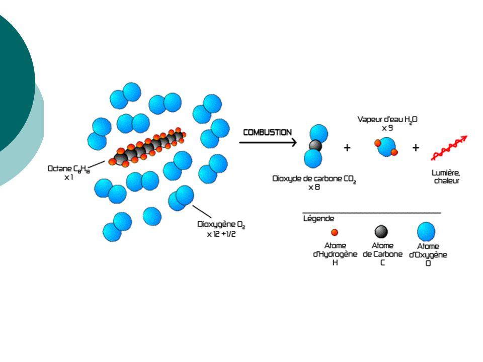 L atome est un élément infiniment petit qui mesure environ 1 Å (angström), soit 0, 000 000 000 1m .