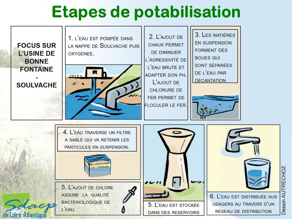Etapes de potabilisation