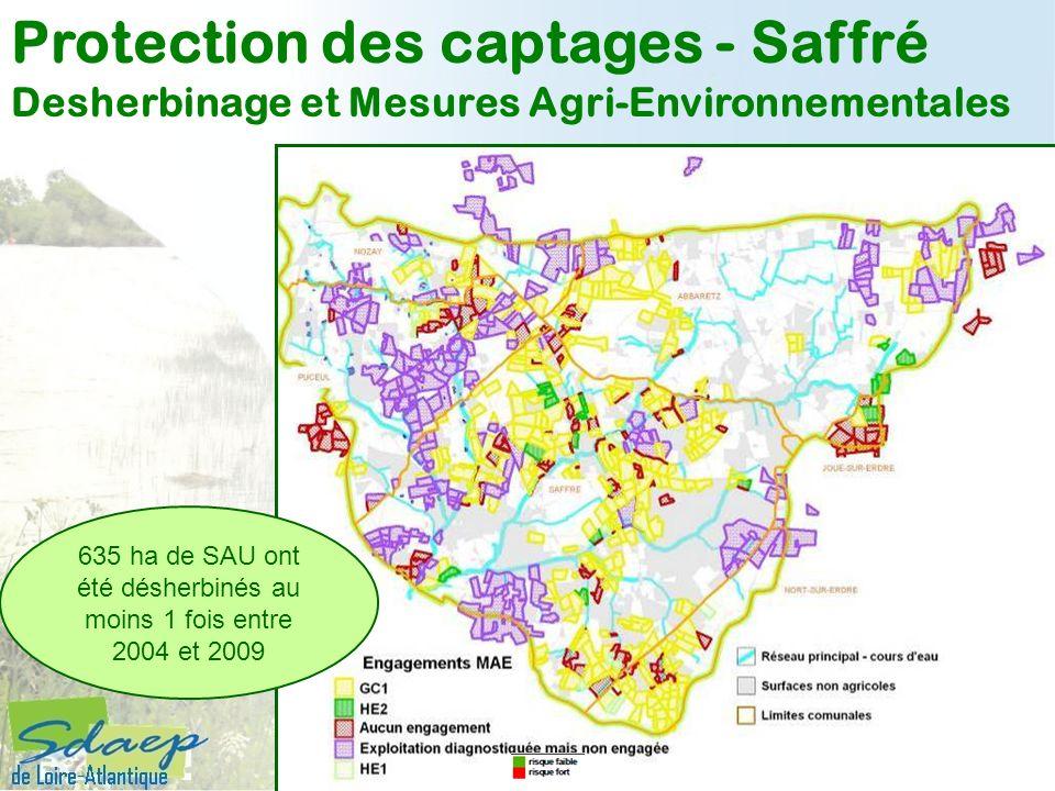 Protection des captages - Saffré Desherbinage et Mesures Agri-Environnementales 635 ha de SAU ont été désherbinés au moins 1 fois entre 2004 et 2009