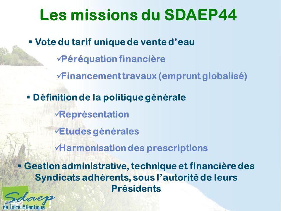 Vote du tarif unique de vente deau Péréquation financière Financement travaux (emprunt globalisé) Les missions du SDAEP44 Définition de la politique g
