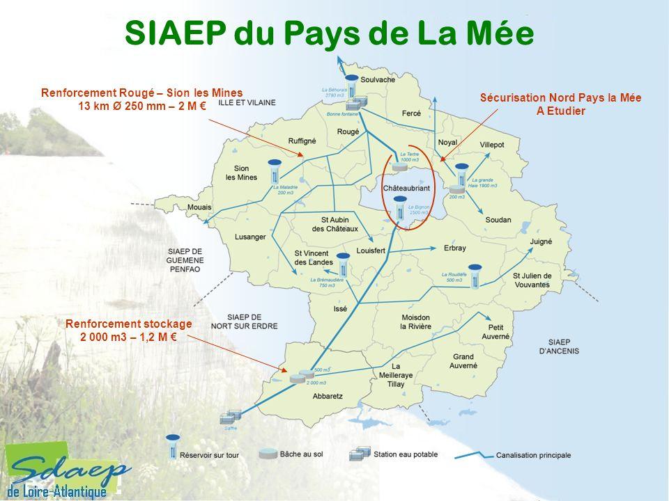 SIAEP du Pays de La Mée Renforcement stockage 2 000 m3 – 1,2 M Renforcement Rougé – Sion les Mines 13 km Ø 250 mm – 2 M Sécurisation Nord Pays la Mée