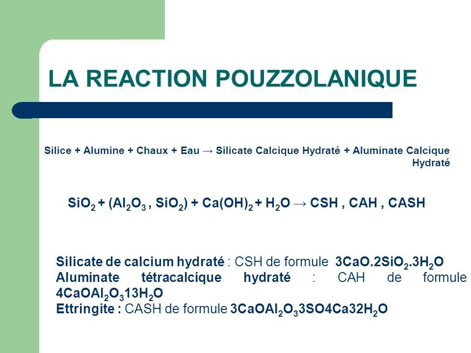 LA REACTION POUZZOLANIQUE Silice + Alumine + Chaux + Eau Silicate Calcique Hydraté + Aluminate Calcique Hydraté Silicate de calcium hydraté : CSH de f