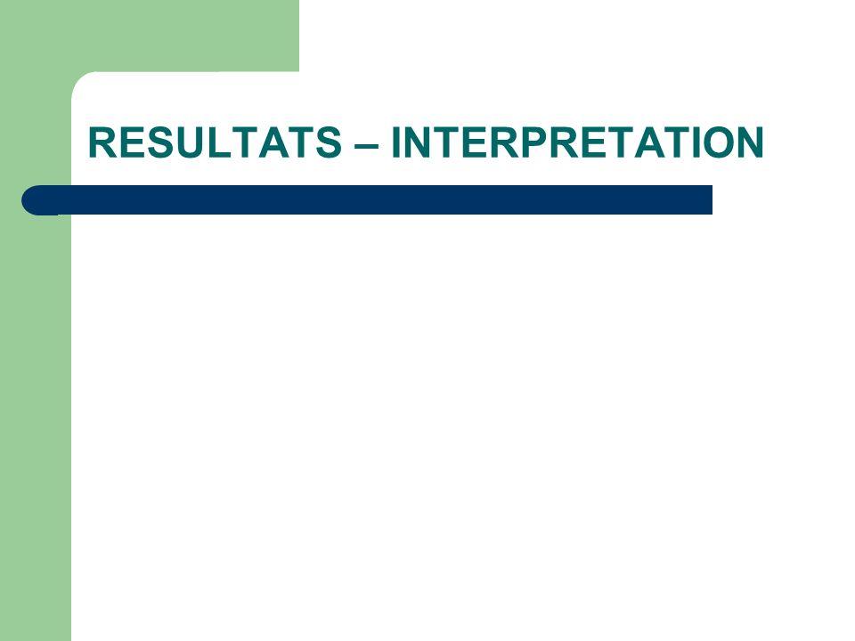 RESULTATS - INTERPRETATION Paramètres : Lithologie teneur en Chaux Température Granulométrie