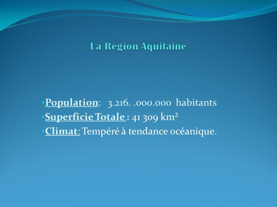 Population: 3.216..000.000 habitants Superficie Totale : 41 309 km² Climat: Tempéré à tendance océanique.