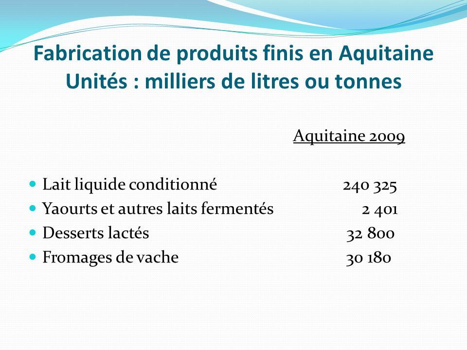 Fabrication de produits finis en Aquitaine Unités : milliers de litres ou tonnes Aquitaine 2009 Lait liquide conditionné 240 325 Yaourts et autres lai