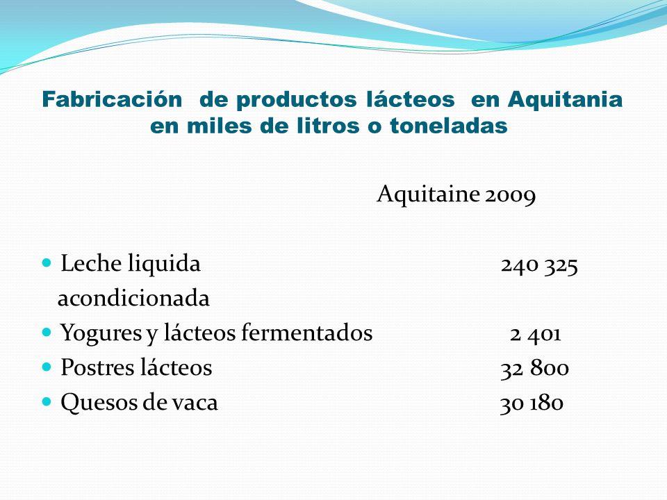 Fabricación de productos lácteos en Aquitania en miles de litros o toneladas Aquitaine 2009 Leche liquida 240 325 acondicionada Yogures y lácteos ferm