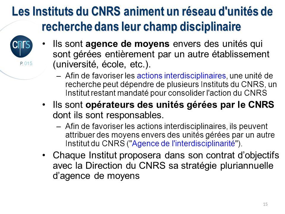 P. 015 15 Les Instituts du CNRS animent un réseau d'unités de recherche dans leur champ disciplinaire Les Instituts du CNRS animent un réseau d'unités