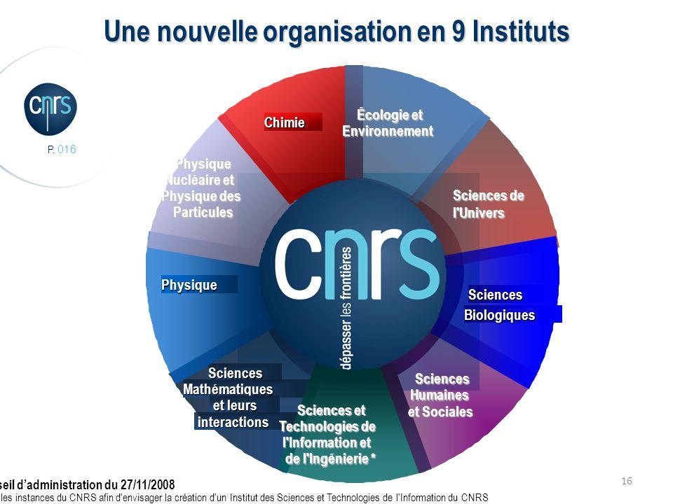 P. 016 16 Une nouvelle organisation en 9 Instituts Sciences Mathématiques et leurs et leurs interactions interactions Sciences et Technologies de l'In