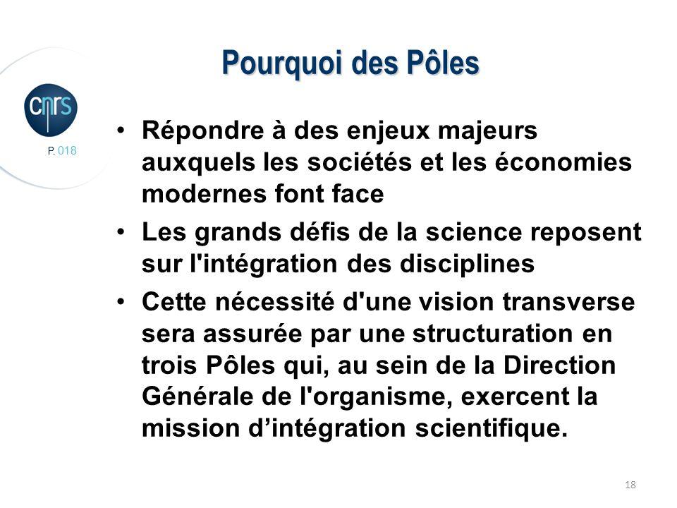 P. 018 18 Pourquoi des Pôles P.