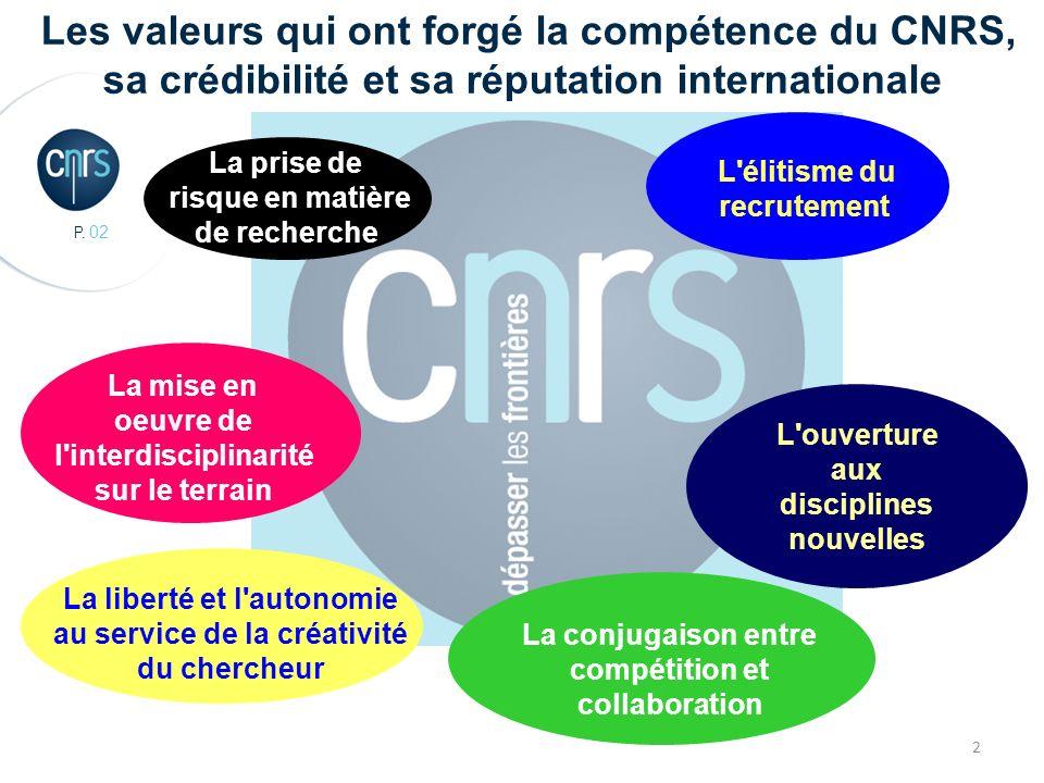 P. 02 2 Les valeurs qui ont forgé la compétence du CNRS, sa crédibilité et sa réputation internationale La mise en oeuvre de l'interdisciplinarité sur