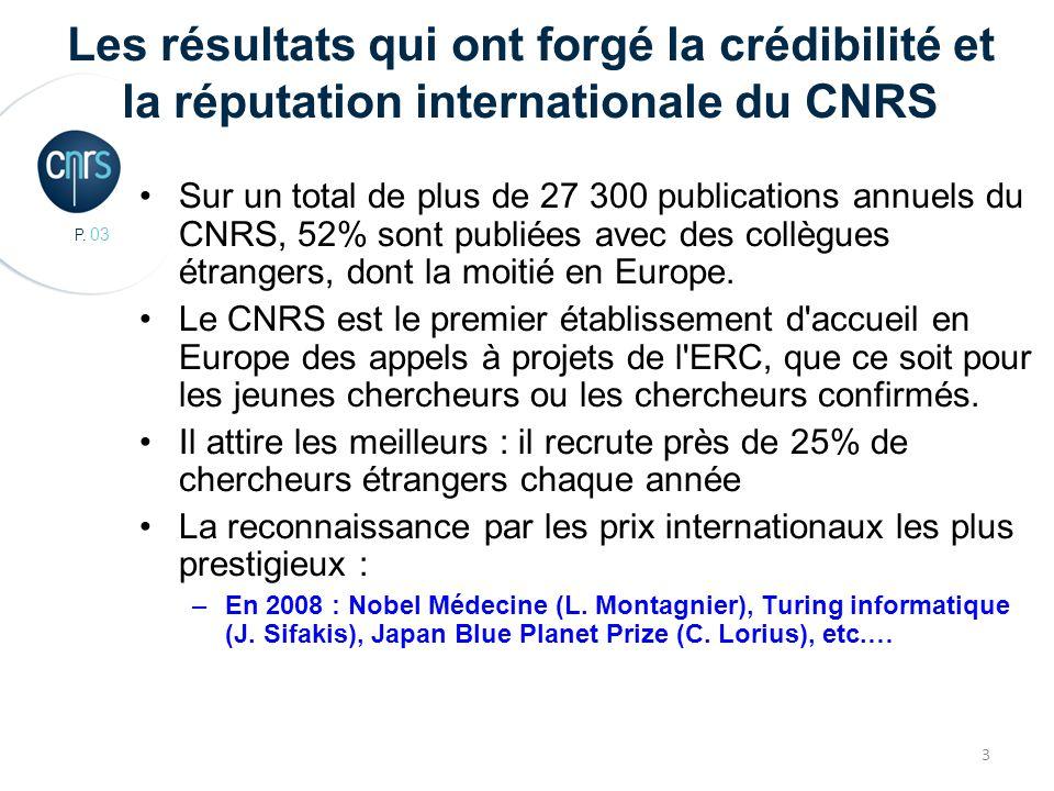 P. 03 3 Les résultats qui ont forgé la crédibilité et la réputation internationale du CNRS Sur un total de plus de 27 300 publications annuels du CNRS