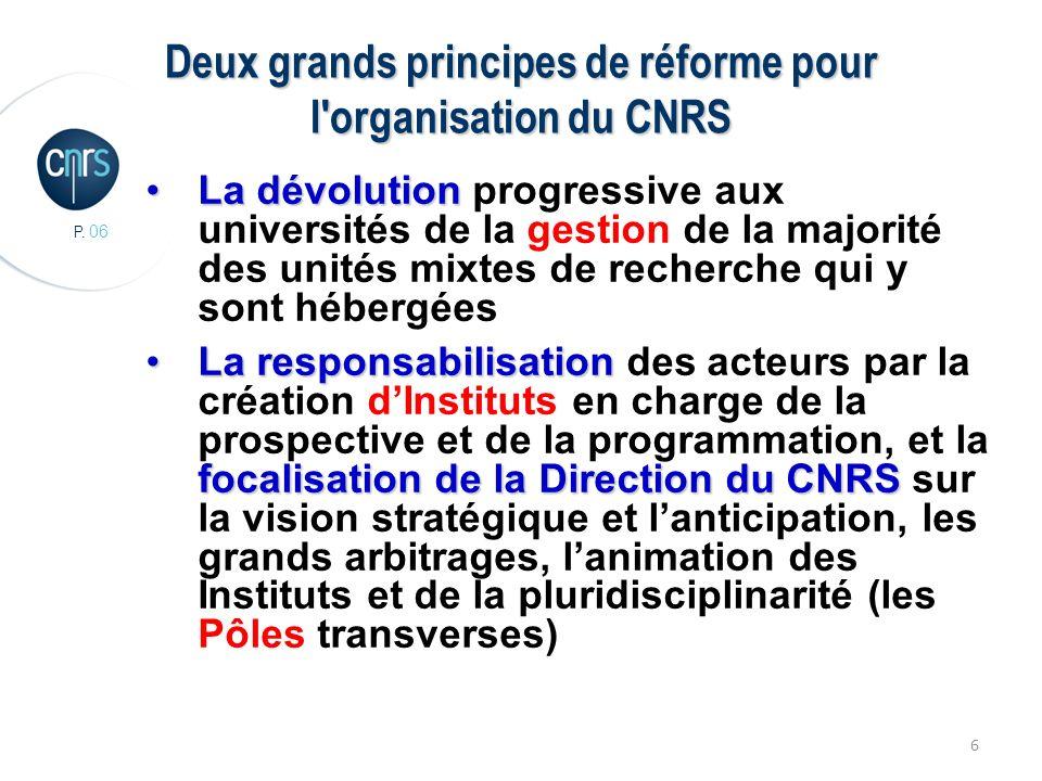 P. 06 6 Deux grands principes de réforme pour l'organisation du CNRS La dévolutionLa dévolution progressive aux universités de la gestion de la majori