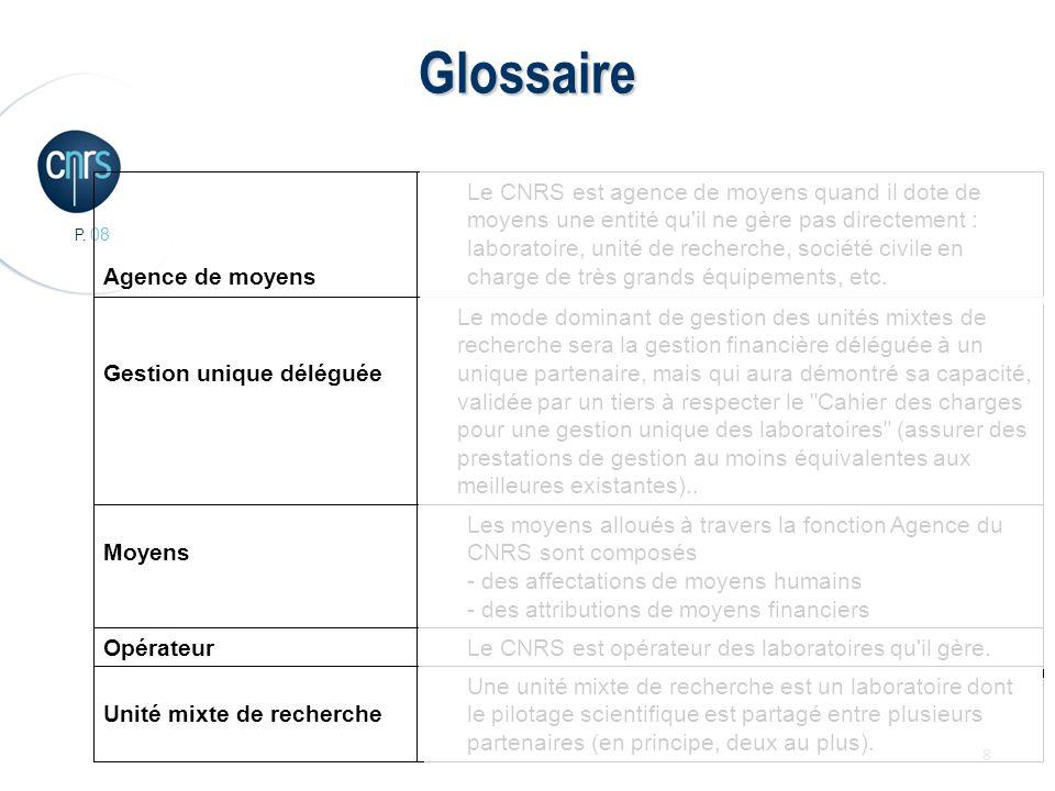 P. 08 8 Glossaire Une unité mixte de recherche est un laboratoire dont le pilotage scientifique est partagé entre plusieurs partenaires (en principe,