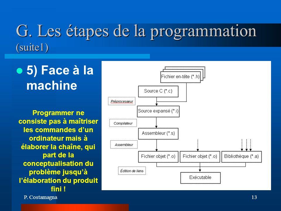 P. Costamagna13 G. Les étapes de la programmation (suite1) 5) Face à la machine Programmer ne consiste pas à maîtriser les commandes dun ordinateur ma