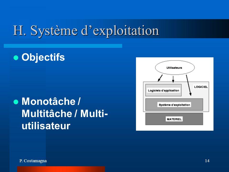 P. Costamagna14 H. Système dexploitation Objectifs Monotâche / Multitâche / Multi- utilisateur