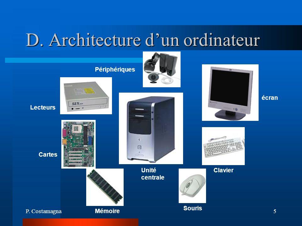 P. Costamagna5 D. Architecture dun ordinateur écran Unité centrale Clavier Souris Mémoire Cartes Lecteurs Périphériques