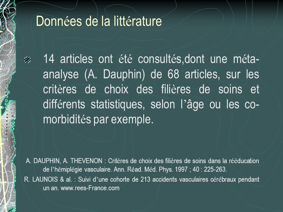 Donn é es de la litt é rature 14 articles ont é t é consult é s,dont une m é ta- analyse (A. Dauphin) de 68 articles, sur les crit è res de choix des