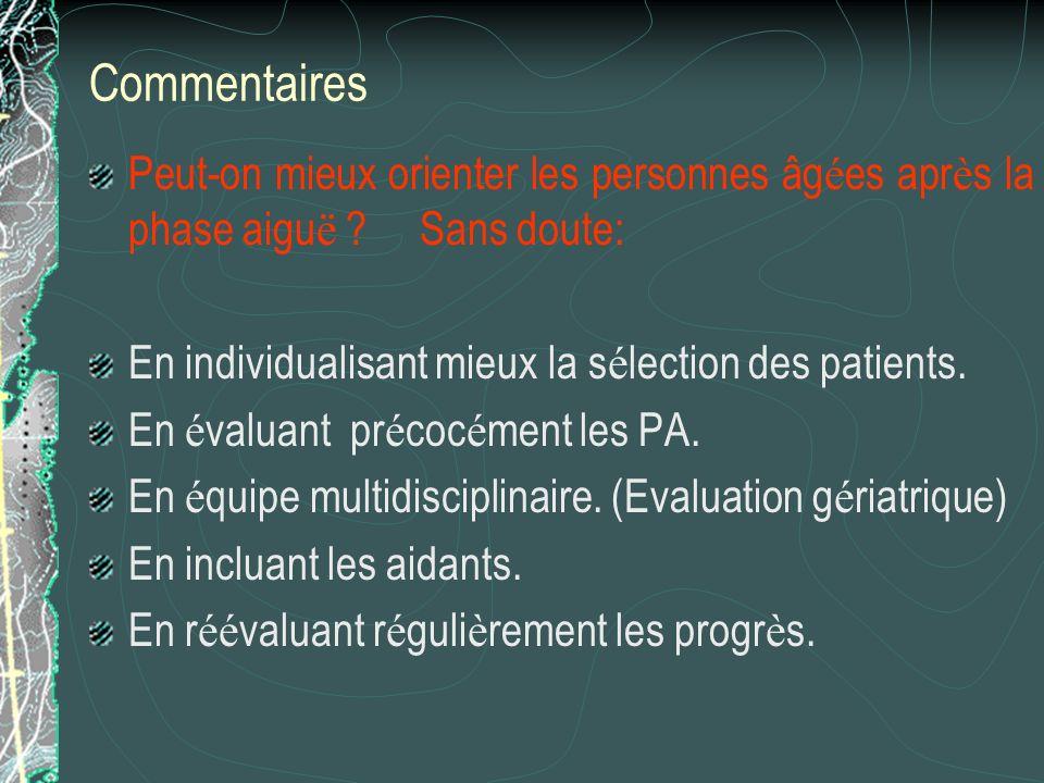 Commentaires Peut-on mieux orienter les personnes âg é es apr è s la phase aigu ë ? Sans doute: En individualisant mieux la s é lection des patients.