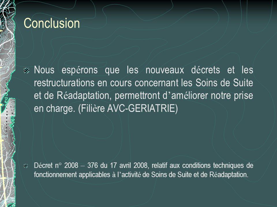Conclusion Nous esp é rons que les nouveaux d é crets et les restructurations en cours concernant les Soins de Suite et de R é adaptation, permettront
