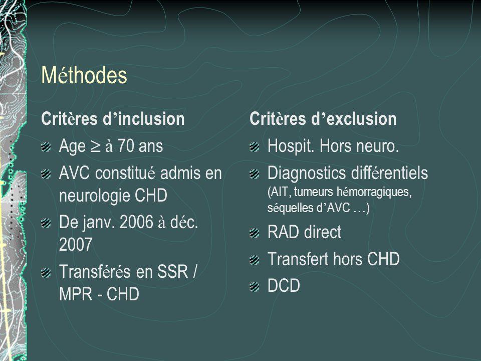 M é thodes Crit è res d inclusion Age à 70 ans AVC constitu é admis en neurologie CHD De janv. 2006 à d é c. 2007 Transf é r é s en SSR / MPR - CHD Cr