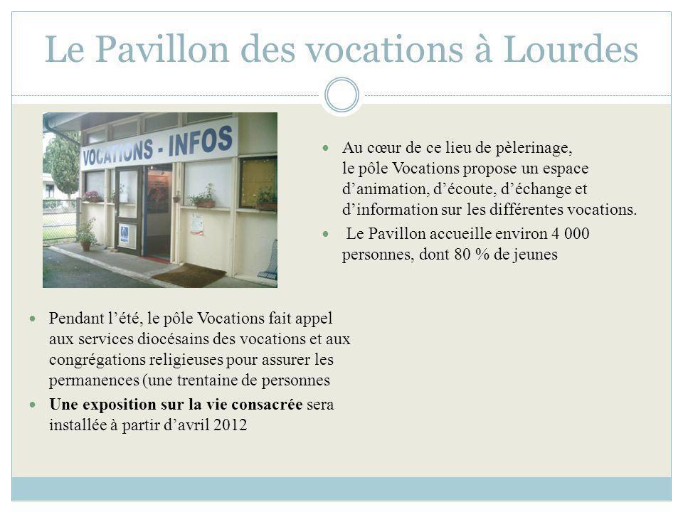 Le Pavillon des vocations à Lourdes Au cœur de ce lieu de pèlerinage, le pôle Vocations propose un espace danimation, découte, déchange et dinformatio