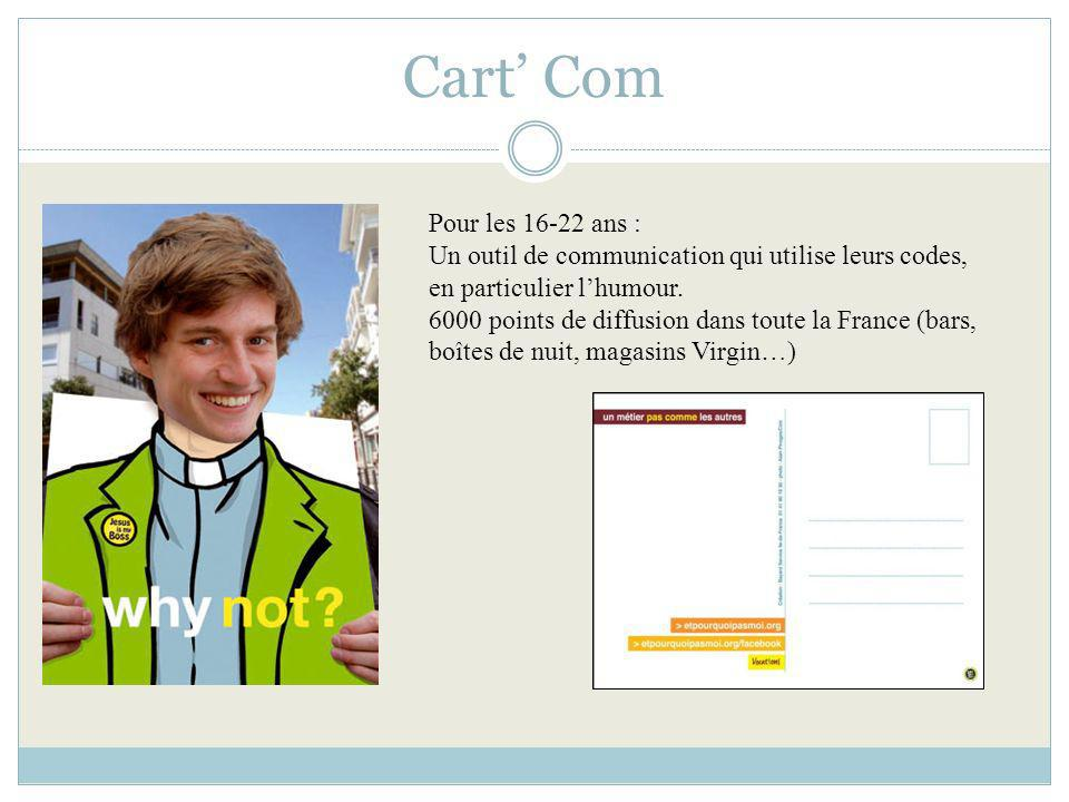 Cart Com Pour les 16-22 ans : Un outil de communication qui utilise leurs codes, en particulier lhumour. 6000 points de diffusion dans toute la France