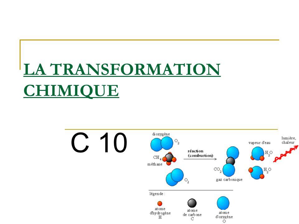 I Rappel : Une transformation chimique est une transformation au cours de laquelle des corps disparaissent ( ) et des corps apparaissent ().