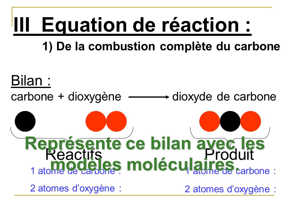III Equation de réaction : 1) De la combustion complète du carbone Bilan : carbone + dioxygène dioxyde de carbone RéactifsProduit 1 atome de carbone :
