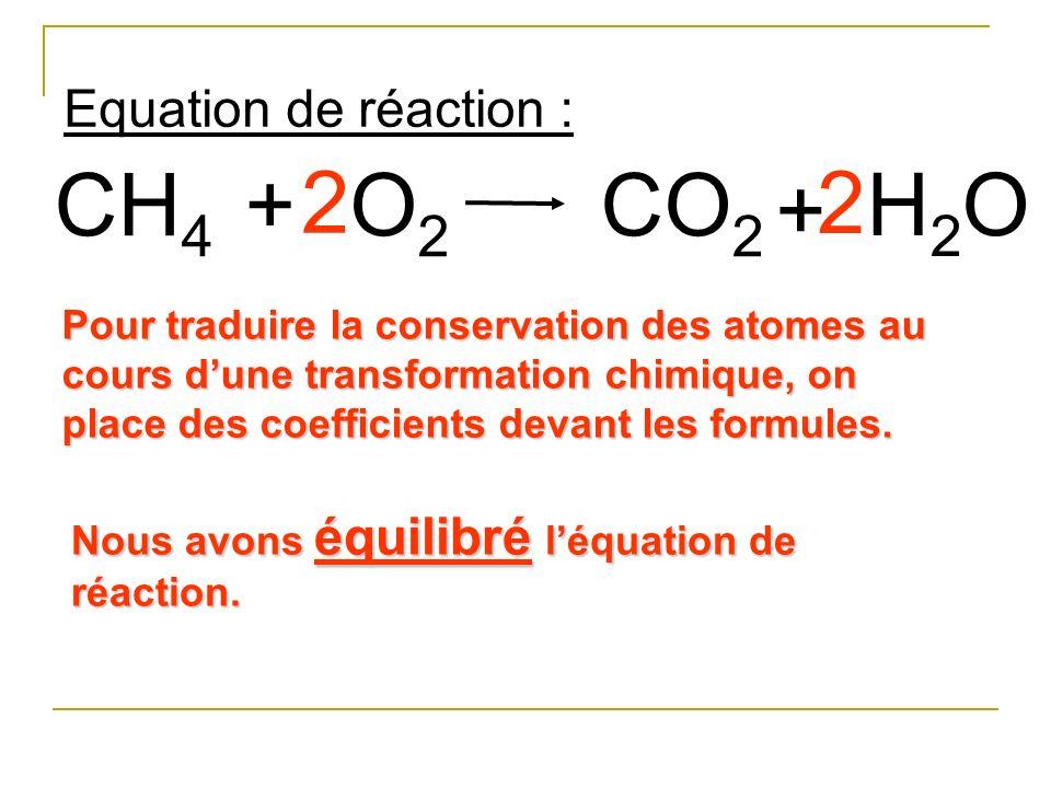 CH 4 O2O2 +CO 2 H2OH2O + Equation de réaction : 2 2 Pour traduire la conservation des atomes au cours dune transformation chimique, on place des coeff