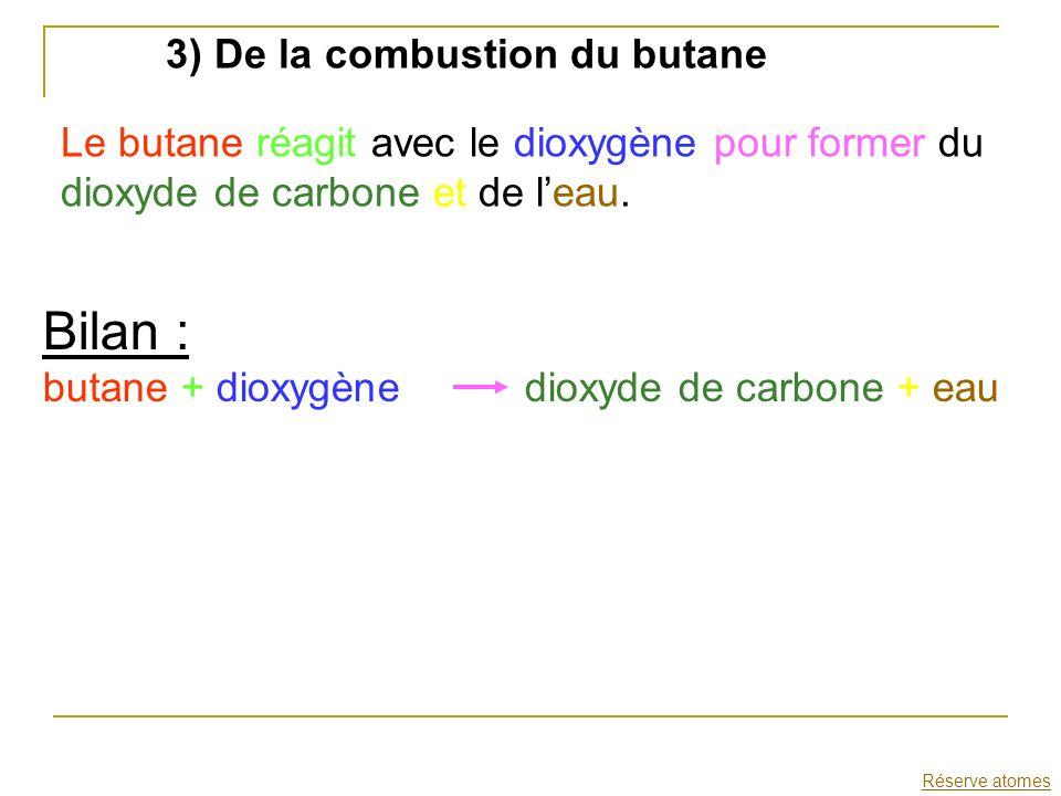 3) De la combustion du butane Bilan : butane + dioxygène dioxyde de carbone + eau Réserve atomes Le butane réagit avec le dioxygène pour former du dio