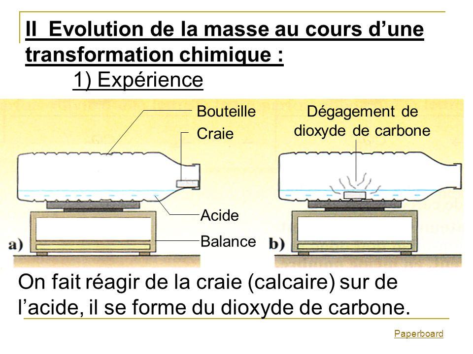 II Evolution de la masse au cours dune transformation chimique : 1) Expérience Bouteille Craie Acide Balance Dégagement de dioxyde de carbone On fait