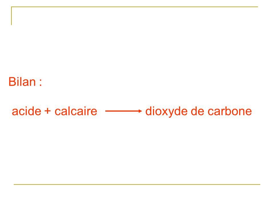 CH 4 O2O2 +CO 2 H2OH2O + 2) De la combustion du méthane Bilan : méthane + dioxygène dioxyde de carbone + eau Equation de réaction : 2 2