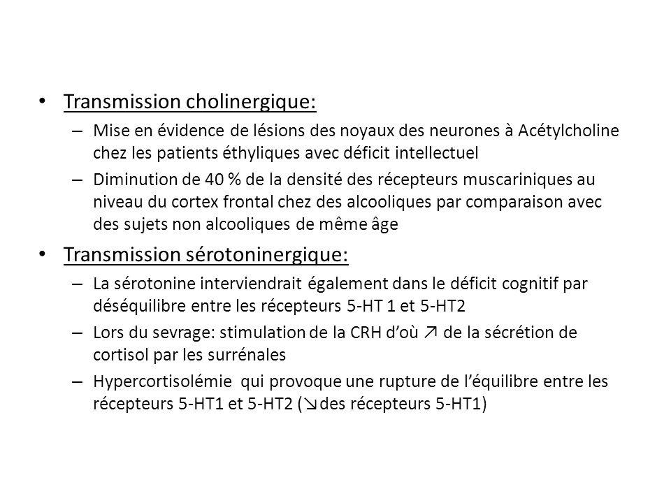 Transmission cholinergique: – Mise en évidence de lésions des noyaux des neurones à Acétylcholine chez les patients éthyliques avec déficit intellectu