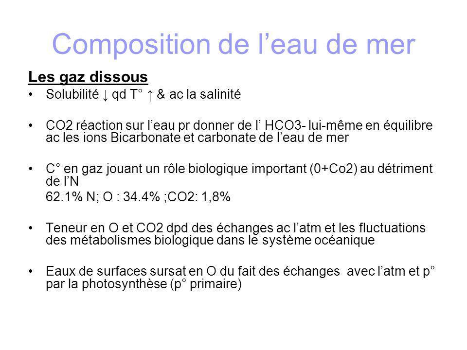 Oxygénation Métabolismes des organismes P°I //P°II Loi de Henry : PP des gaz Oxygénation de surface : > Dpd de la latitude -7,5ml/l aux latt polaires (sursat) = échange entre atm/eau de mer et photosynthèse > respiration -4 à 5 ml/L à léquateur >profondeur ZOM, photosynthèse /respiration Teneur en O et CO2 dpd des échanges ac latm et les fluctuations des métabolismes biologiques dans le système océanique Eaux de surfaces sursat en O du fait des échanges avec latm et p° par la photosynthèse (p° primaire) nCO2+nH20+énergie solaire [C(H20)]n+n02 Respiration et oxydation de la matière organique consomment lO2 Maximum de p° au printemps ds zones tempérés Photosynthèse ds partie superficielle uniquement besoin de lumière ( zone photique) tandis que respi et oxy à ttes les profondeurs profondeur de compensation eq entre les 2, base zone photique entre 1-100m selon la transparence des eaux