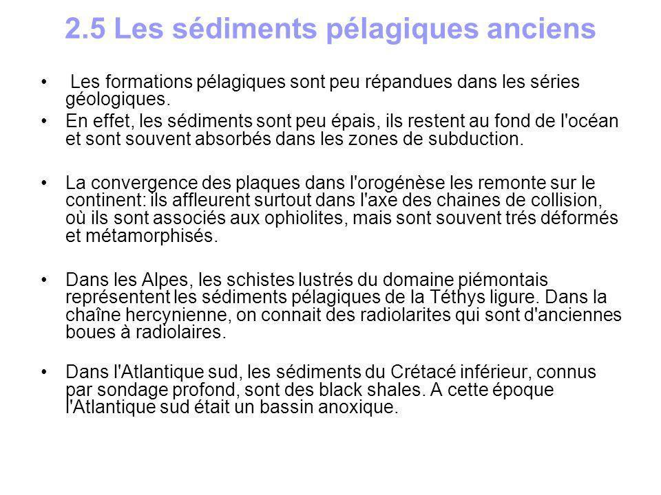 2.5 Les sédiments pélagiques anciens Les formations pélagiques sont peu répandues dans les séries géologiques. En effet, les sédiments sont peu épais,