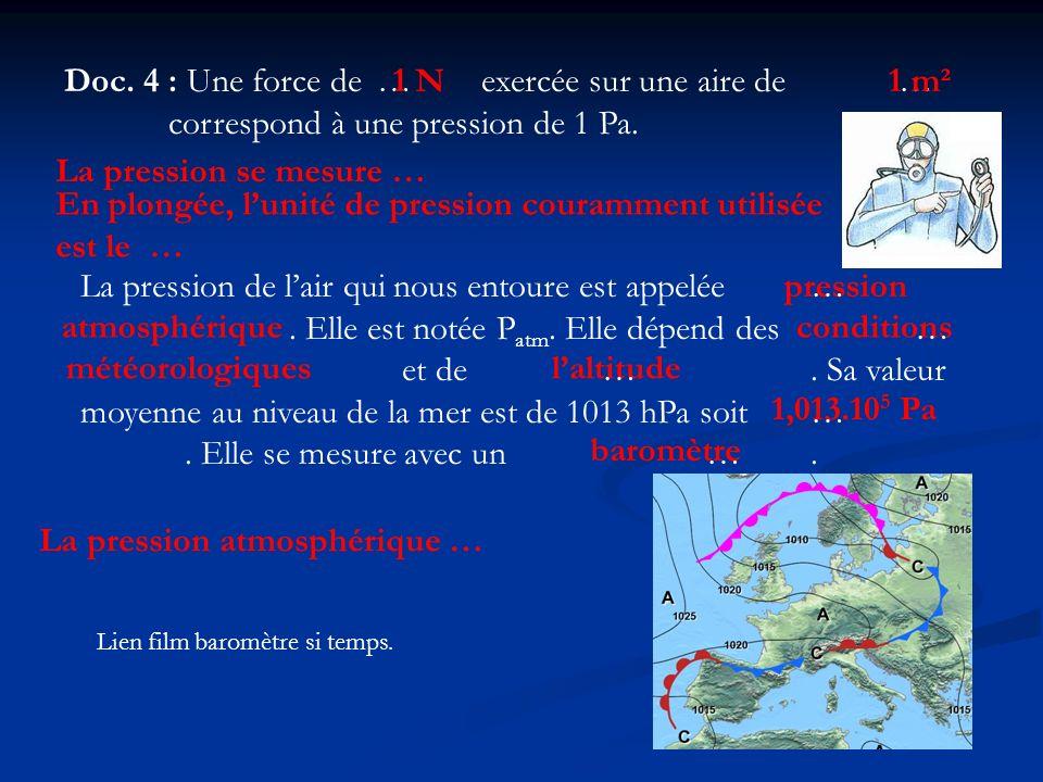 Doc. 4 : Une force de…exercée sur une aire de … correspond à une pression de 1 Pa. 1 N1 m² pression atmosphériqueconditions météorologiqueslaltitude 1