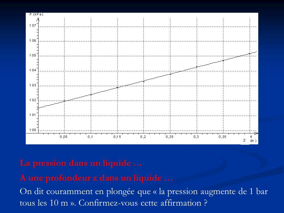 La pression dans un liquide … A une profondeur z dans un liquide … On dit couramment en plongée que « la pression augmente de 1 bar tous les 10 m ». C